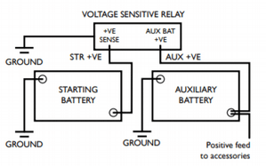 smartcom relay wiring diagram for home theater durite 12 volt diagrams vsr split charge relays 12v12